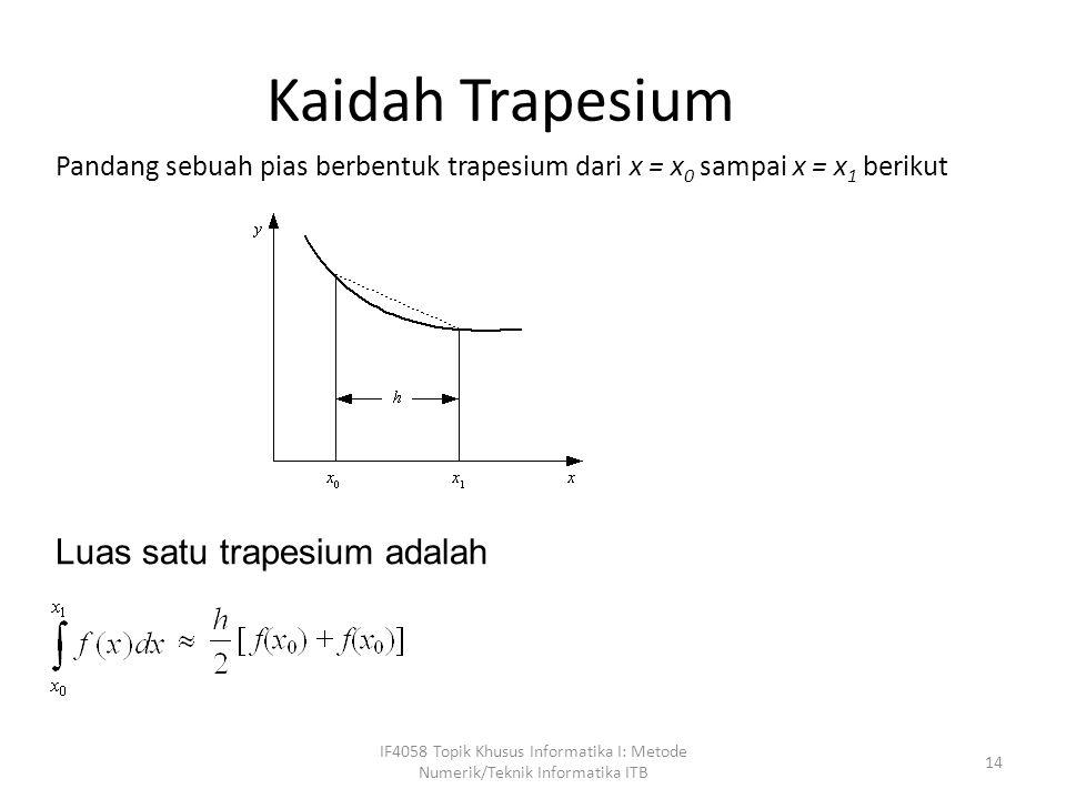 Kaidah trapesium gabungan (composite trapezoidal s rule): IF4058 Topik Khusus Informatika I: Metode Numerik/Teknik Informatika ITB 15 dengan f r = f(x r ), r = 0, 1, 2,..., n.