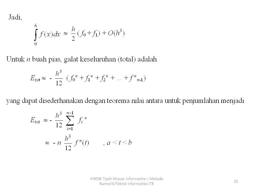 IF4058 Topik Khusus Informatika I: Metode Numerik/Teknik Informatika ITB 25