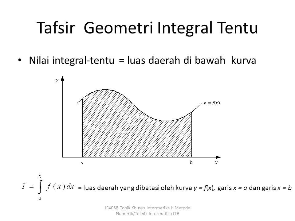 Tafsir Geometri Integral Tentu Nilai integral-tentu = luas daerah di bawah kurva IF4058 Topik Khusus Informatika I: Metode Numerik/Teknik Informatika ITB = luas daerah yang dibatasi oleh kurva y = f(x), garis x = a dan garis x = b