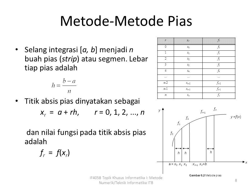 Kaidah integrasi numerik yang dapat diturunkan dengan metode pias adalah: 1.Kaidah segiempat (rectangle rule) 2.Kaidah trapesium (trapezoidal rule) 3.Kaidah titik tengah (midpoint rule) Dua kaidah pertama pada hakekatnya sama, hanya cara penurunan rumusnya yang berbeda Kaidah yang ketiga, kaidah titik tengah, merupakan bentuk kompromi untuk memperoleh nilai hampiran yang lebih baik.