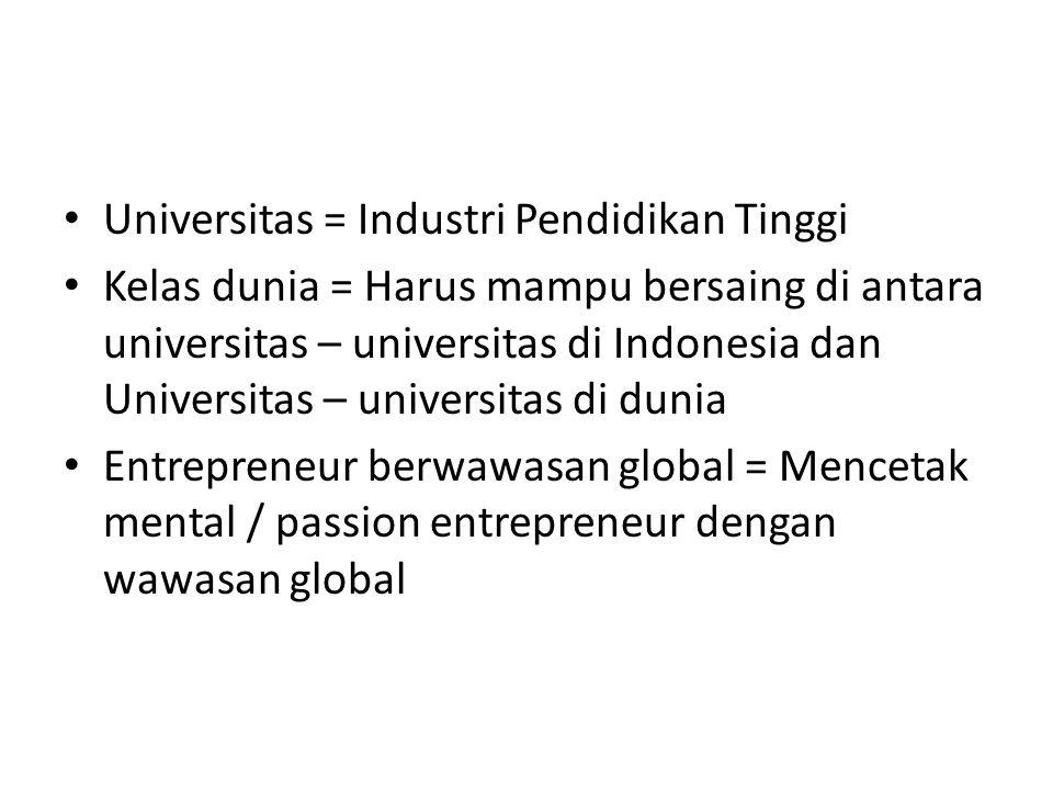 Universitas = Industri Pendidikan Tinggi Kelas dunia = Harus mampu bersaing di antara universitas – universitas di Indonesia dan Universitas – univers