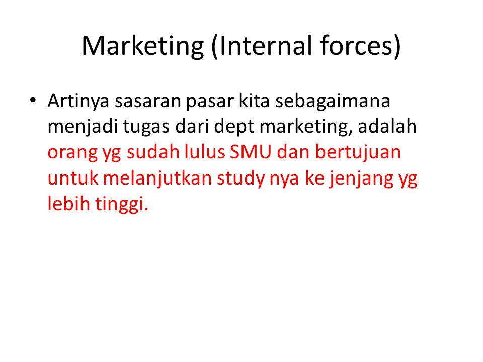 Marketing (Internal forces) Artinya sasaran pasar kita sebagaimana menjadi tugas dari dept marketing, adalah orang yg sudah lulus SMU dan bertujuan un