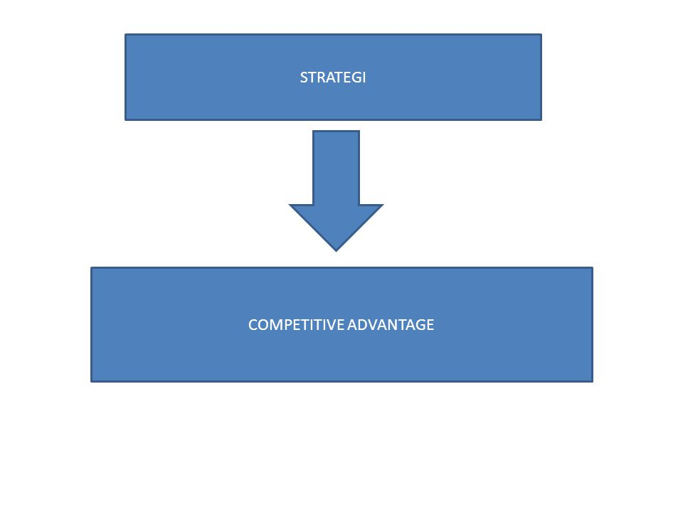 STRATEGI COMPETITIVE ADVANTAGE
