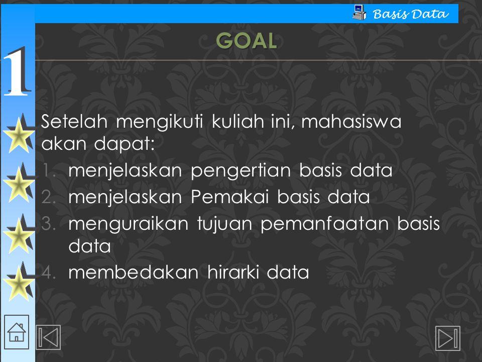 1 1 Basis Data Setelah mengikuti kuliah ini, mahasiswa akan dapat: 1.menjelaskan pengertian basis data 2.menjelaskan Pemakai basis data 3.menguraikan