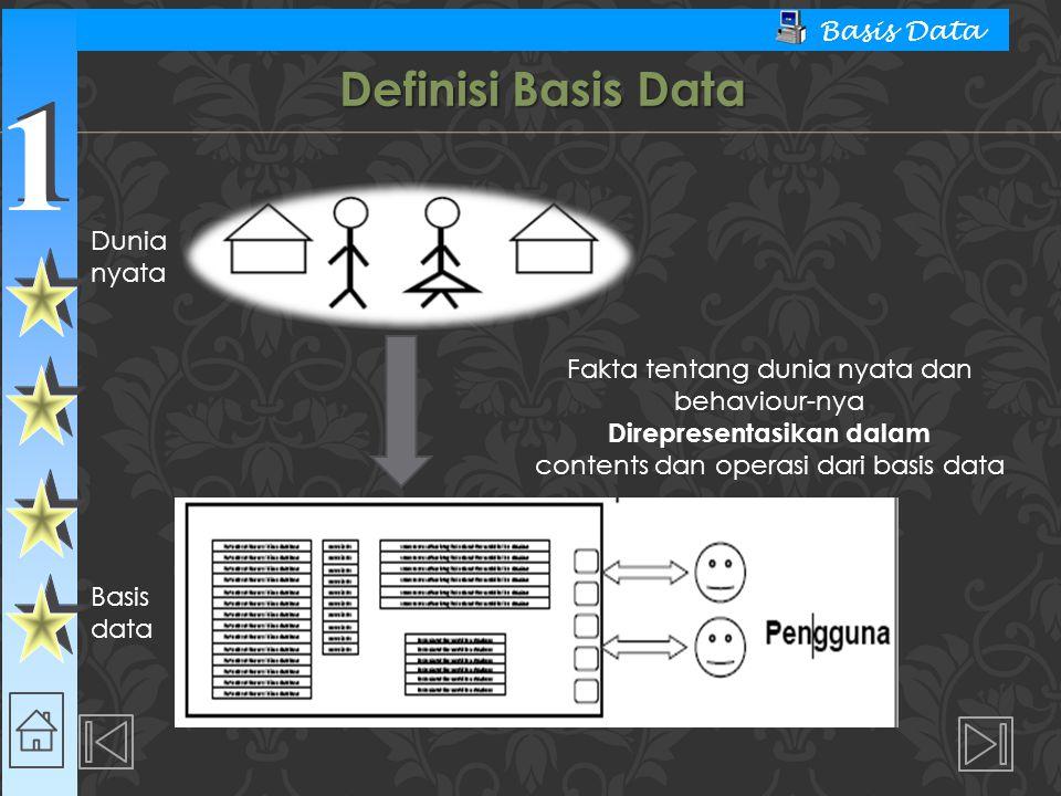 1 1 Basis Data Definisi Basis Data Dunia nyata Basis data Fakta tentang dunia nyata dan behaviour-nya Direpresentasikan dalam contents dan operasi dar
