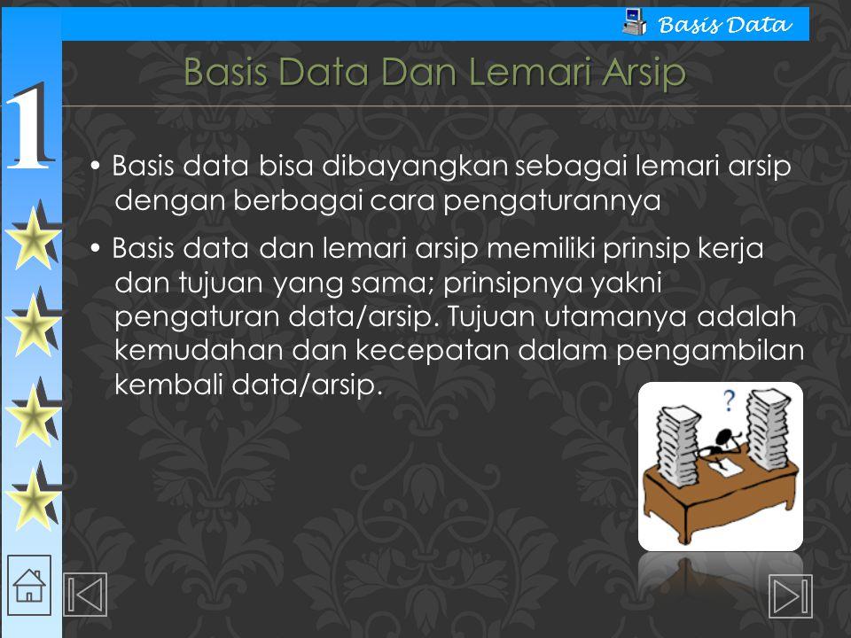 1 1 Basis Data Basis Data Dan Lemari Arsip Basis data bisa dibayangkan sebagai lemari arsip dengan berbagai cara pengaturannya Basis data dan lemari a
