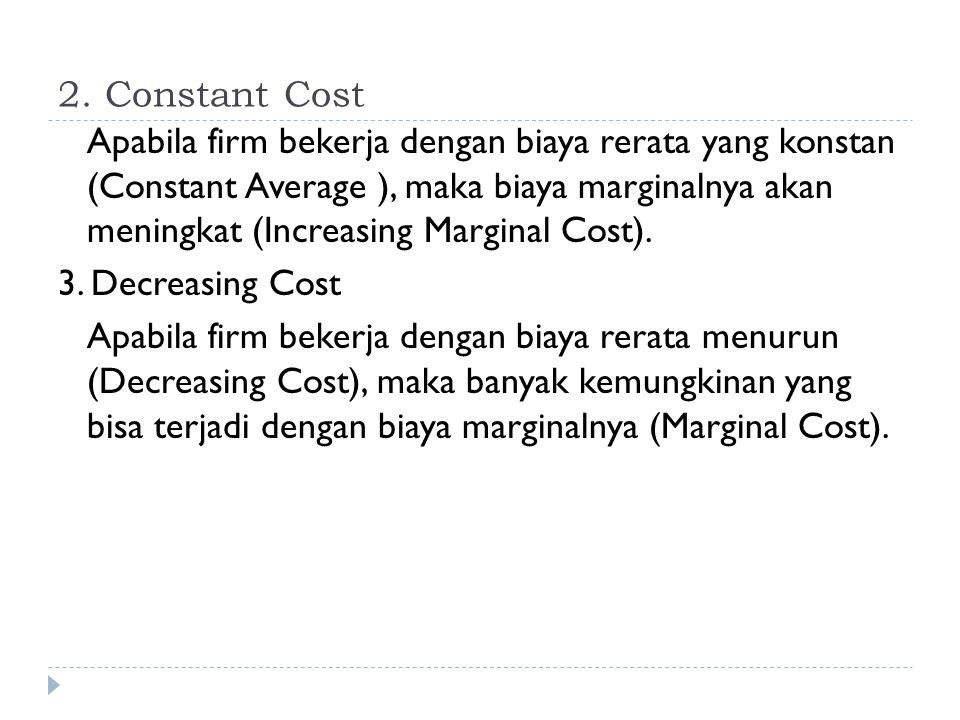 2. Constant Cost Apabila firm bekerja dengan biaya rerata yang konstan (Constant Average ), maka biaya marginalnya akan meningkat (Increasing Marginal