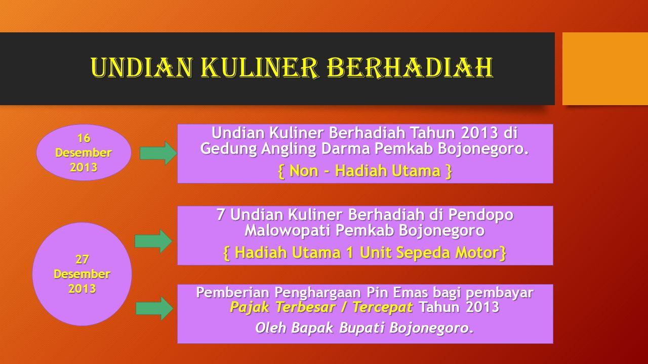 UNDIAN KULINER BERHADIAH Undian Kuliner Berhadiah Tahun 2013 di Gedung Angling Darma Pemkab Bojonegoro.