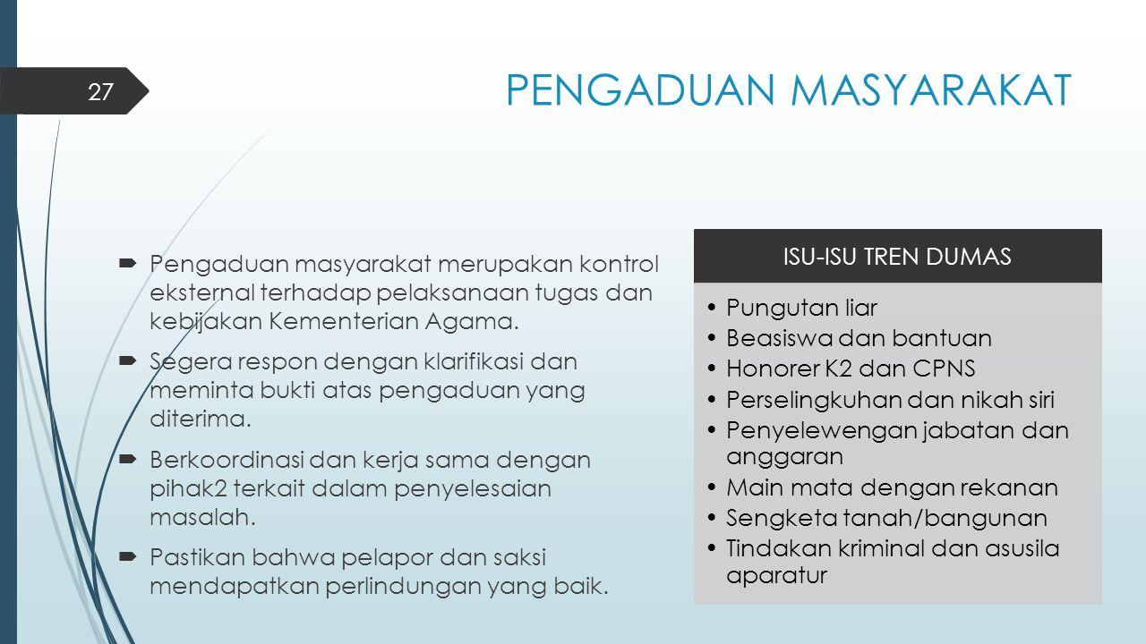 PENGADUAN MASYARAKAT  Pengaduan masyarakat merupakan kontrol eksternal terhadap pelaksanaan tugas dan kebijakan Kementerian Agama.  Segera respon de