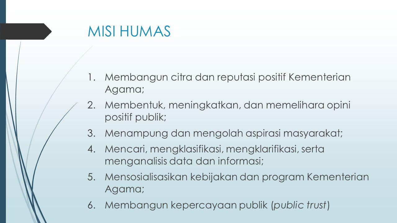 MISI HUMAS 1.Membangun citra dan reputasi positif Kementerian Agama; 2.Membentuk, meningkatkan, dan memelihara opini positif publik; 3.Menampung dan m