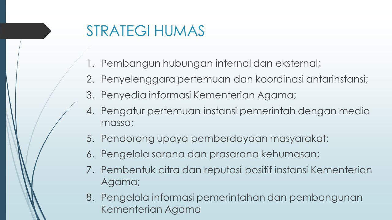 STRATEGI HUMAS 1.Pembangun hubungan internal dan eksternal; 2.Penyelenggara pertemuan dan koordinasi antarinstansi; 3.Penyedia informasi Kementerian A