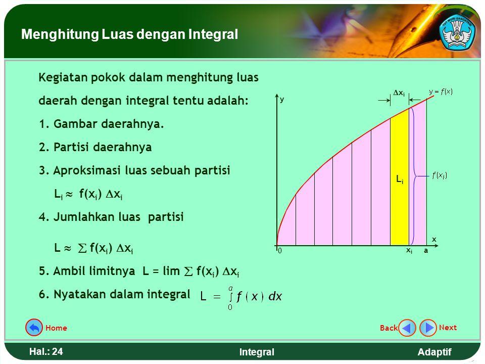 Adaptif Hal.: 23 Integral Secara geometri definisi integral Riemaan di atas dapat diartikan sebagai luas daerah di bawah kurva y = f(x) pada interval
