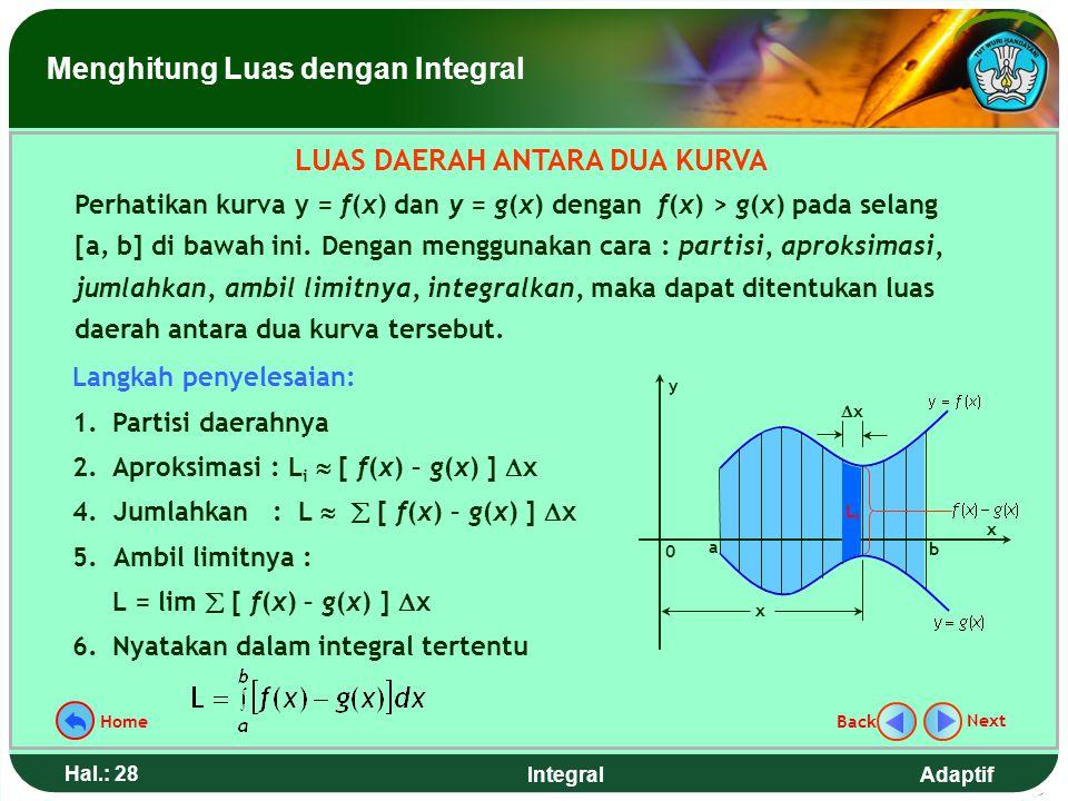 Adaptif Hal.: 27 Integral y 0 x 54 xixi LiLi xixi xjxj AjAj xjxj Next Back Home Menghitung Luas dengan Integral