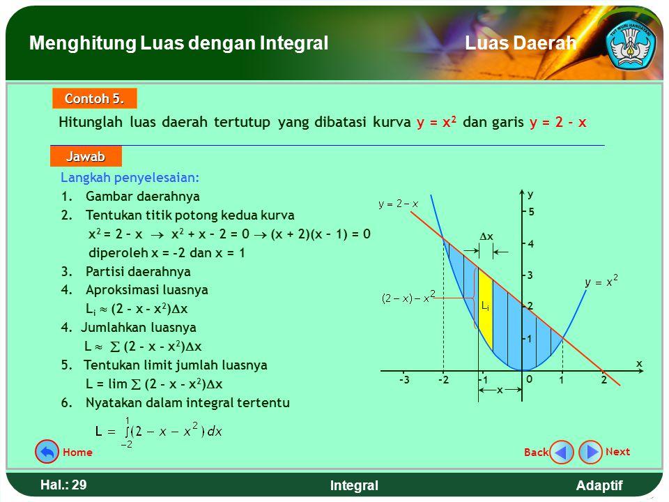 Adaptif Hal.: 28 Integral LUAS DAERAH ANTARA DUA KURVA Perhatikan kurva y = f(x) dan y = g(x) dengan f(x) > g(x) pada selang [a, b] di bawah ini. Deng