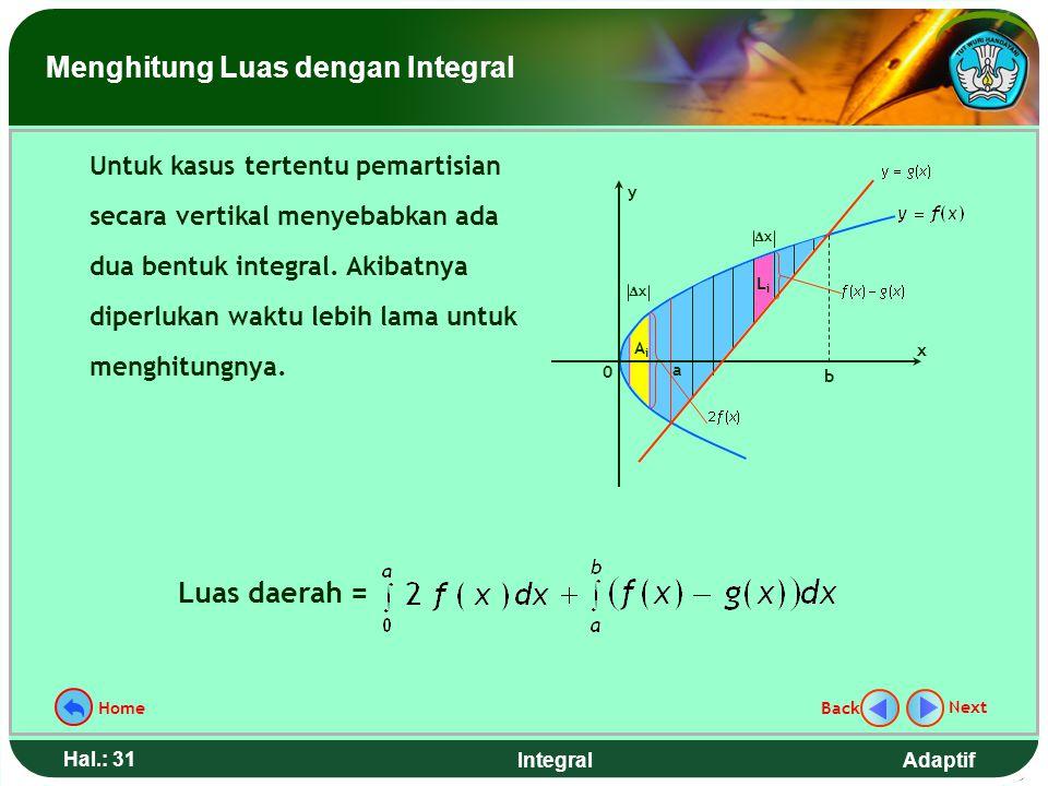 Adaptif Hal.: 30 Integral 0 x 12-2-3-3 y 1 2 3 4 5 LiLi xx x Next Back Home Menghitung Luas dengan Integral