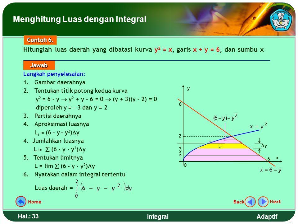 Adaptif Hal.: 32 Integral Jika daerah tersebut dipartisi secara horisontal, maka akan diperoleh satu bentuk integral yang menyatakan luas daerah terse