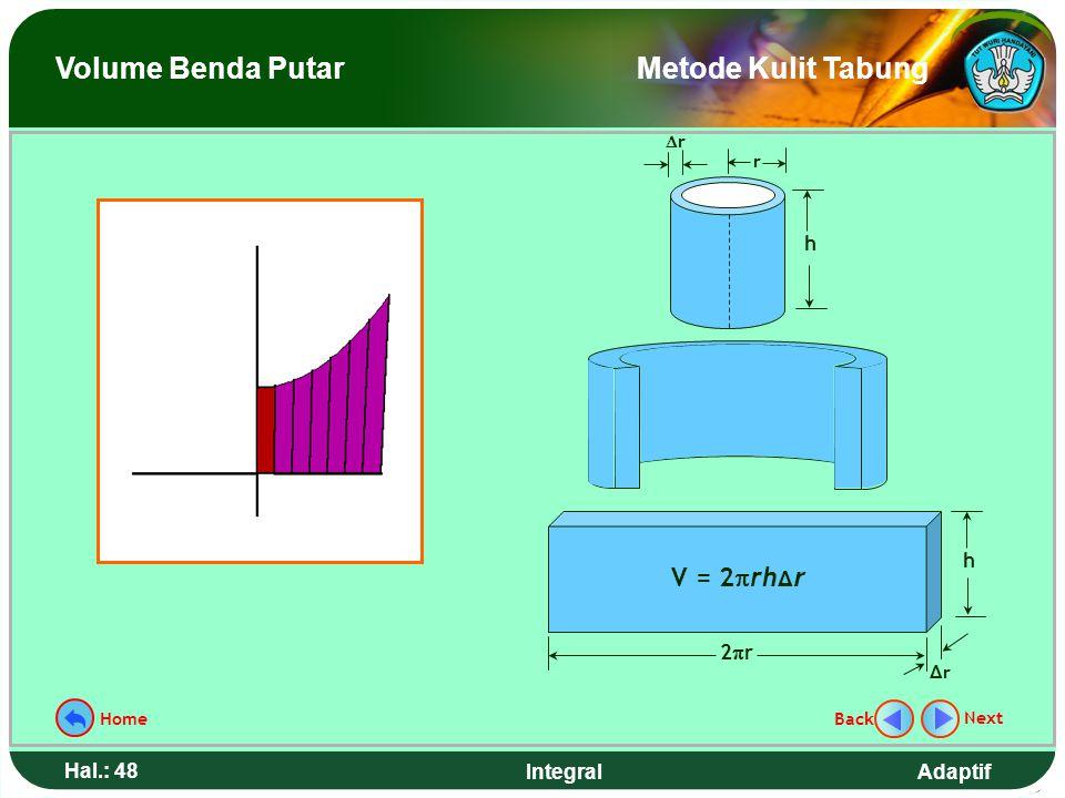 Adaptif Hal.: 47 Integral Metode kulit tabung yang digunakan untuk menentukan volume benda putar dapat dianalogikan seperti menentukan volume roti pad
