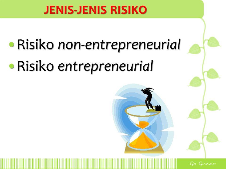 JENIS-JENIS RISIKO Risiko non-entrepreneurialRisiko non-entrepreneurial Risiko entrepreneurialRisiko entrepreneurial