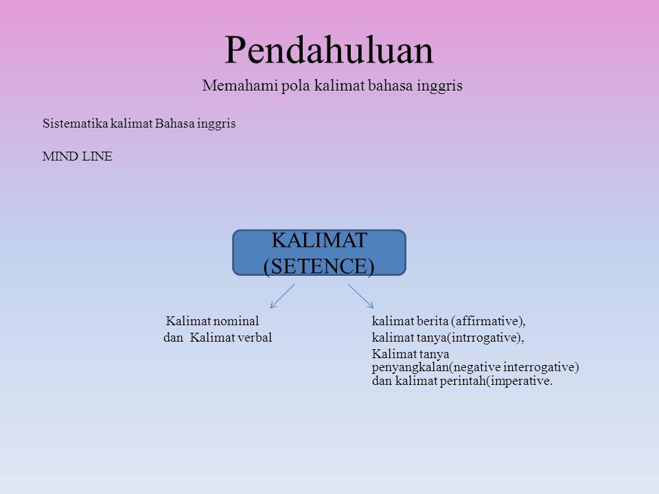 Pendahuluan Memahami pola kalimat bahasa inggris Sistematika kalimat Bahasa inggris MIND LINE Kalimat nominal kalimat berita (affirmative), dan Kalima