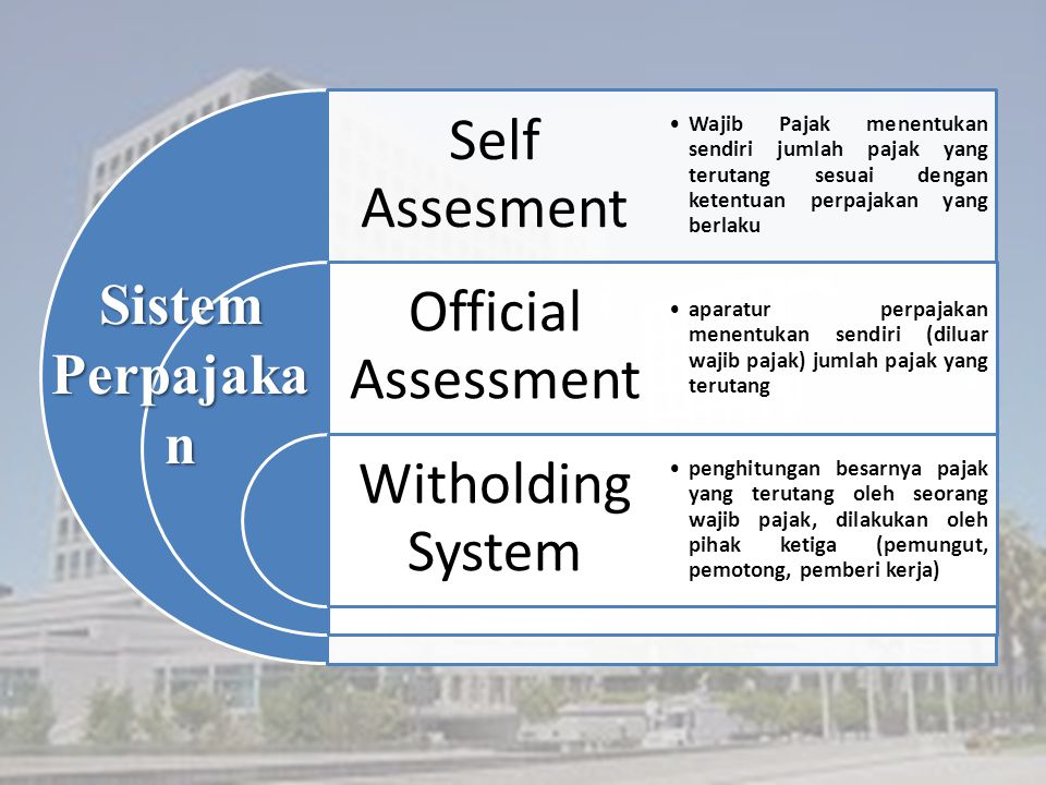 Self Assesment Official Assessment Witholding System Wajib Pajak menentukan sendiri jumlah pajak yang terutang sesuai dengan ketentuan perpajakan yang