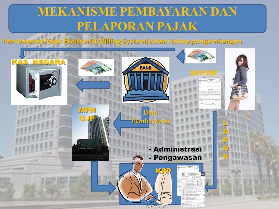 MEKANISME PEMBAYARAN DAN PELAPORAN PAJAK MPNDJP KAS NEGARA Data Pembayaran KPP BAYAR LAPORLAPORLAPORLAPOR - Administrasi - Pengawasan Pembayaran Pajak