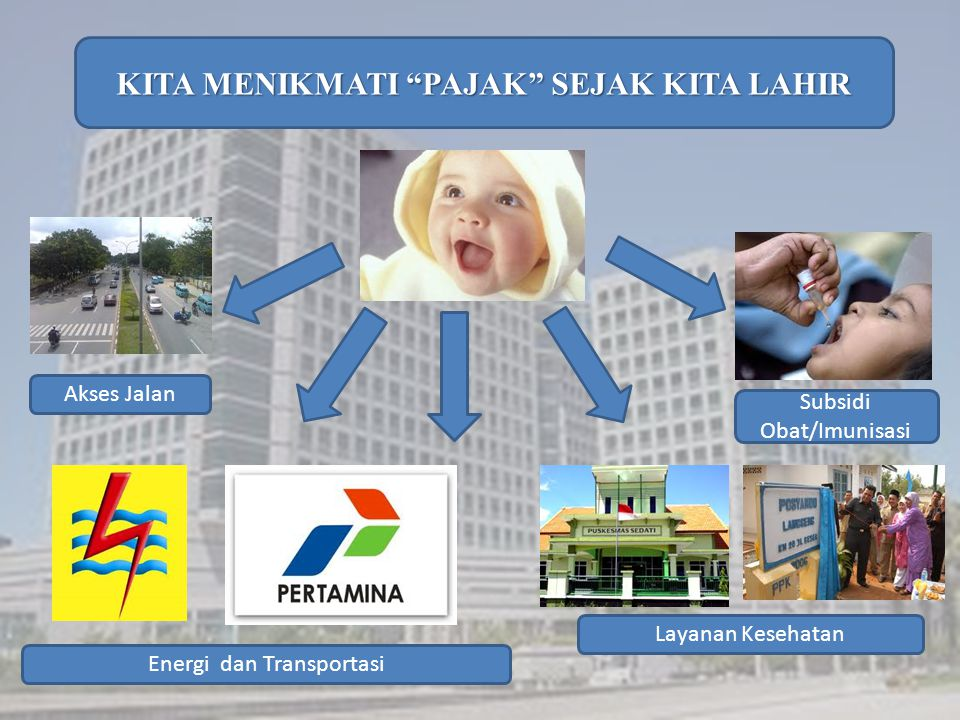 KITA MENIKMATI PAJAK SEJAK KITA LAHIR Akses Jalan Layanan Kesehatan Subsidi Obat/Imunisasi Energi dan Transportasi