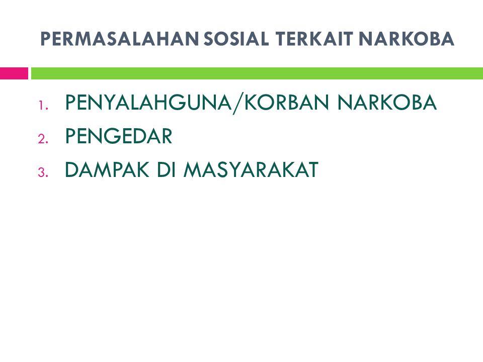 PERMASALAHAN SOSIAL TERKAIT NARKOBA 1. PENYALAHGUNA/KORBAN NARKOBA 2. PENGEDAR 3. DAMPAK DI MASYARAKAT
