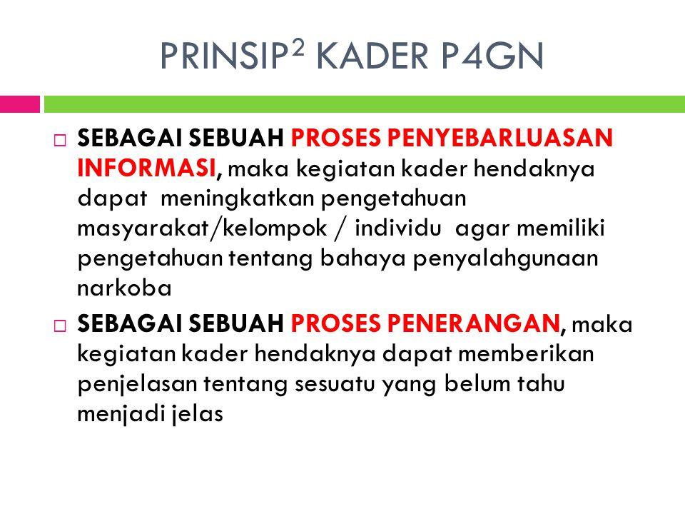 PRINSIP 2 KADER P4GN  SEBAGAI SEBUAH PROSES PENYEBARLUASAN INFORMASI, maka kegiatan kader hendaknya dapat meningkatkan pengetahuan masyarakat/kelompo
