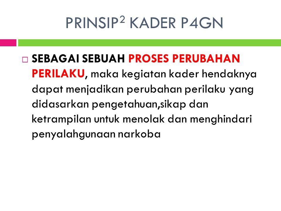 PRINSIP 2 KADER P4GN  SEBAGAI SEBUAH PROSES PERUBAHAN PERILAKU, maka kegiatan kader hendaknya dapat menjadikan perubahan perilaku yang didasarkan pen