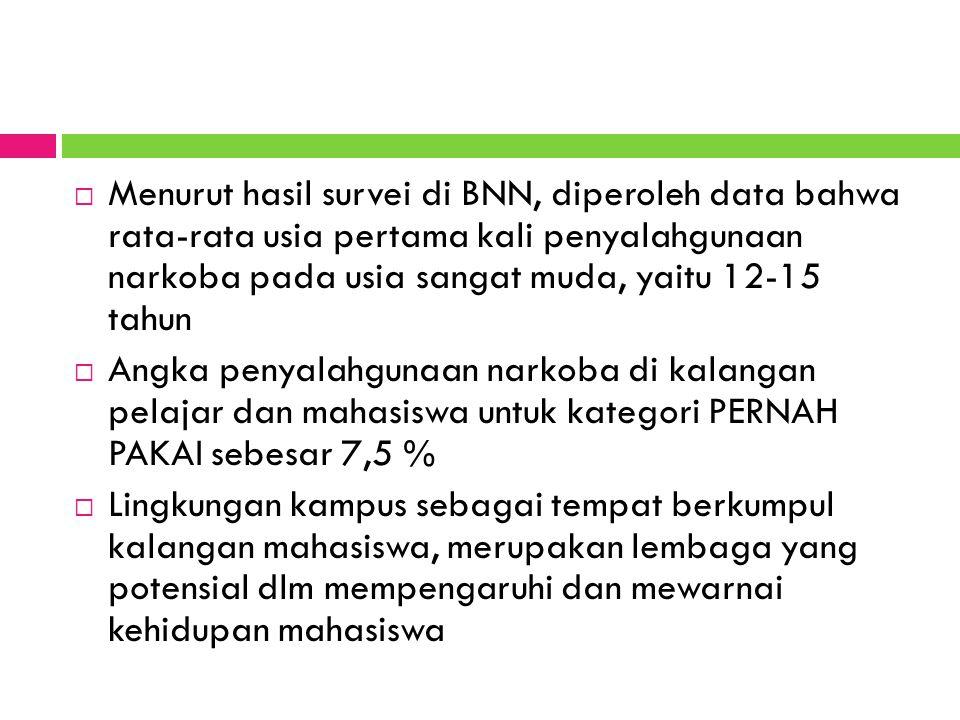  Menurut hasil survei di BNN, diperoleh data bahwa rata-rata usia pertama kali penyalahgunaan narkoba pada usia sangat muda, yaitu 12-15 tahun  Angk