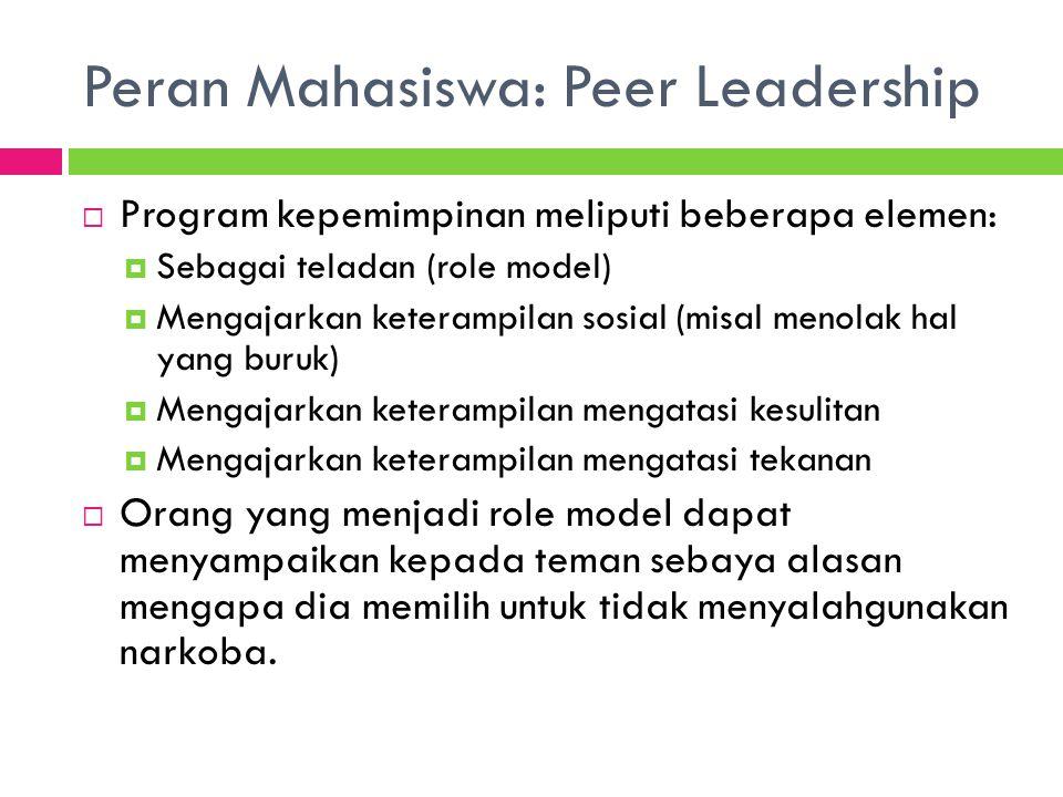 Peran Mahasiswa: Peer Leadership  Program kepemimpinan meliputi beberapa elemen:  Sebagai teladan (role model)  Mengajarkan keterampilan sosial (mi