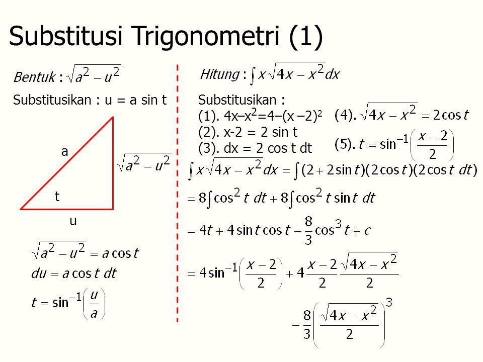 Substitusi Trigonometri (1) Substitusikan : u = a sin t t a u Substitusikan : (1).