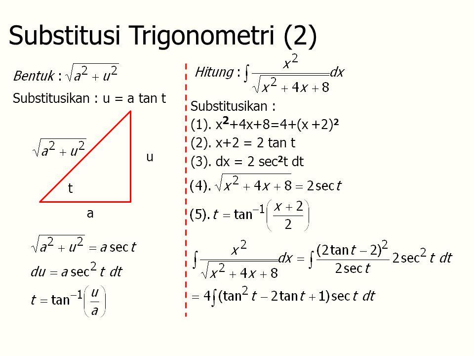 Substitusi Trigonometri (2) Substitusikan : u = a tan t t u a Substitusikan : (1).