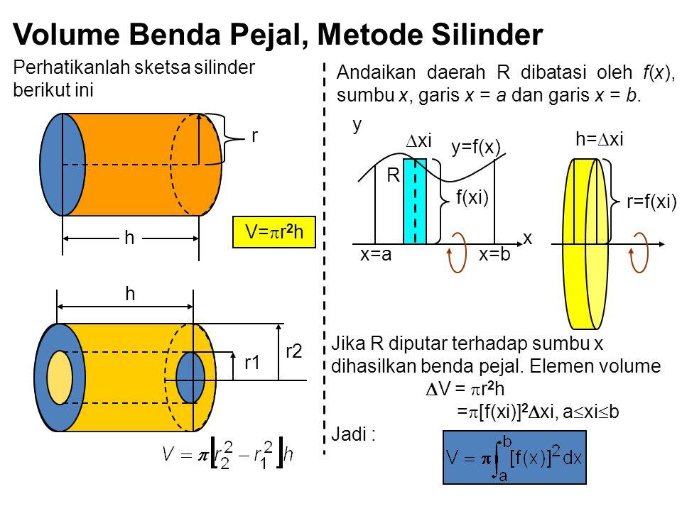 Volume Benda Pejal, Metode Silinder Perhatikanlah sketsa silinder berikut ini r h V=  r 2 h r1 r2 h Andaikan daerah R dibatasi oleh f(x), sumbu x, garis x = a dan garis x = b.