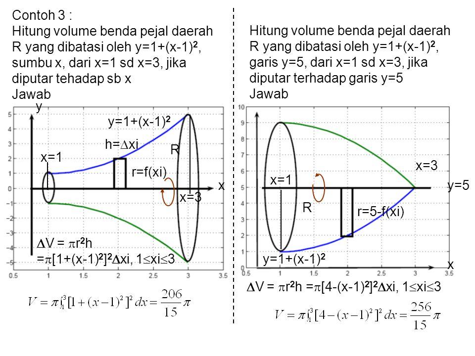 Contoh 3 : Hitung volume benda pejal daerah R yang dibatasi oleh y=1+(x-1) 2, sumbu x, dari x=1 sd x=3, jika diputar tehadap sb x Jawab h=  xi r=f(xi