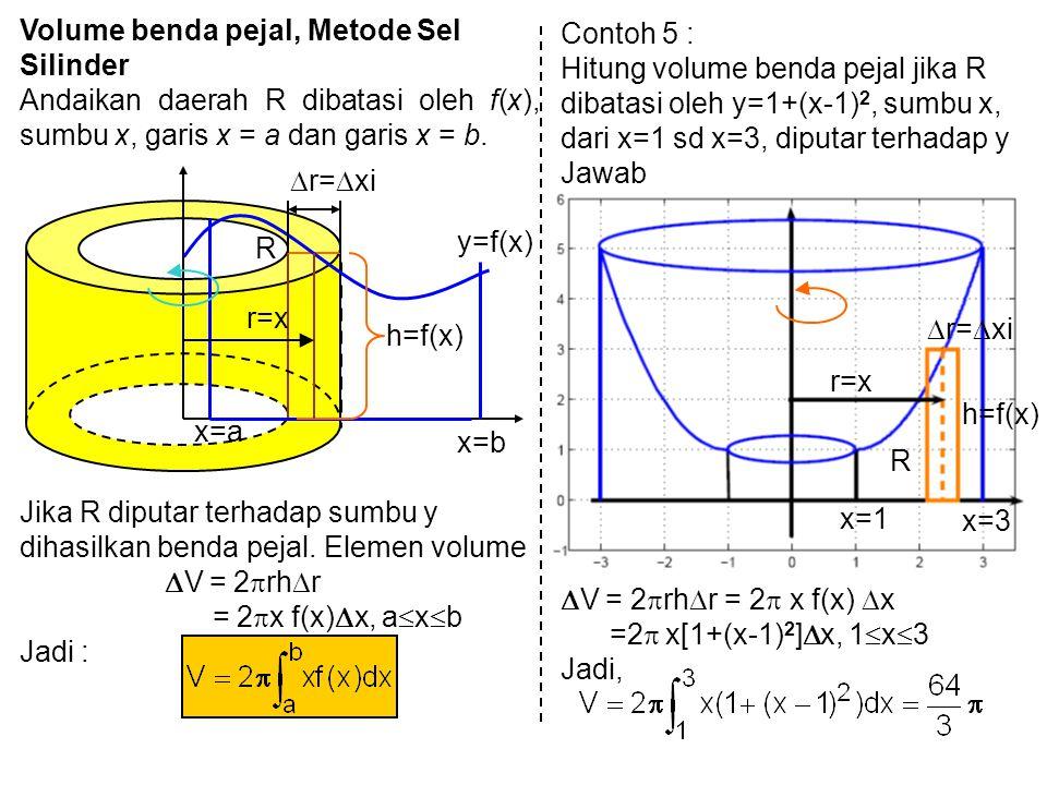Volume benda pejal, Metode Sel Silinder Andaikan daerah R dibatasi oleh f(x), sumbu x, garis x = a dan garis x = b. x=b x=a R y=f(x)  r=  xi r=x h=f