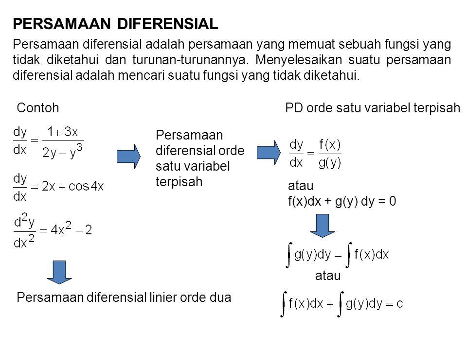 PERSAMAAN DIFERENSIAL Persamaan diferensial adalah persamaan yang memuat sebuah fungsi yang tidak diketahui dan turunan-turunannya. Menyelesaikan suat