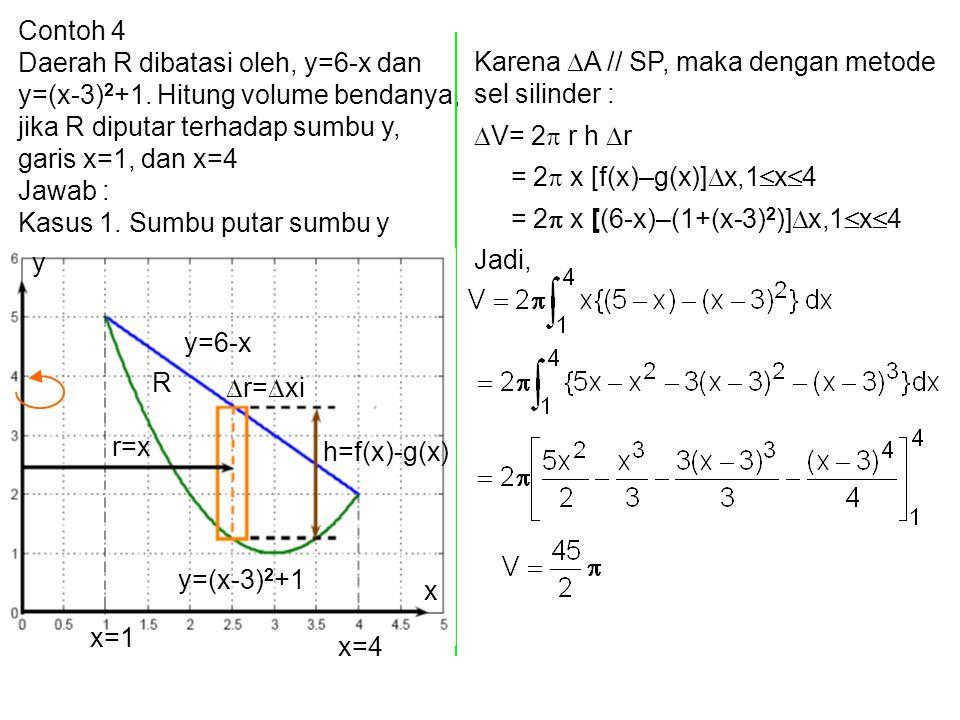 Contoh 4 Daerah R dibatasi oleh, y=6-x dan y=(x-3) 2 +1. Hitung volume bendanya, jika R diputar terhadap sumbu y, garis x=1, dan x=4 Jawab : Kasus 1.