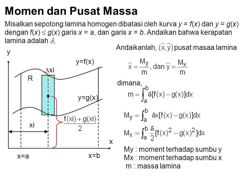 Momen dan Pusat Massa Misalkan sepotong lamina homogen dibatasi oleh kurva y = f(x) dan y = g(x) dengan f(x)  g(x) garis x = a, dan garis x = b.