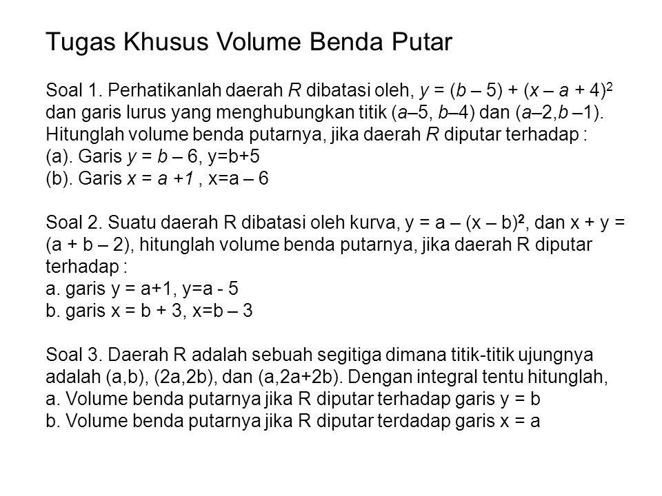 Tugas Khusus Volume Benda Putar Soal 1. Perhatikanlah daerah R dibatasi oleh, y = (b – 5) + (x – a + 4) 2 dan garis lurus yang menghubungkan titik (a–