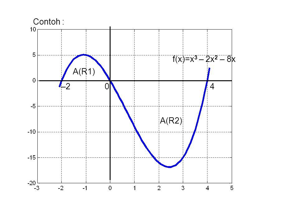 f(x)=x 3 – 2x 2 – 8x Contoh : A(R1) A(R2) –2 0 4