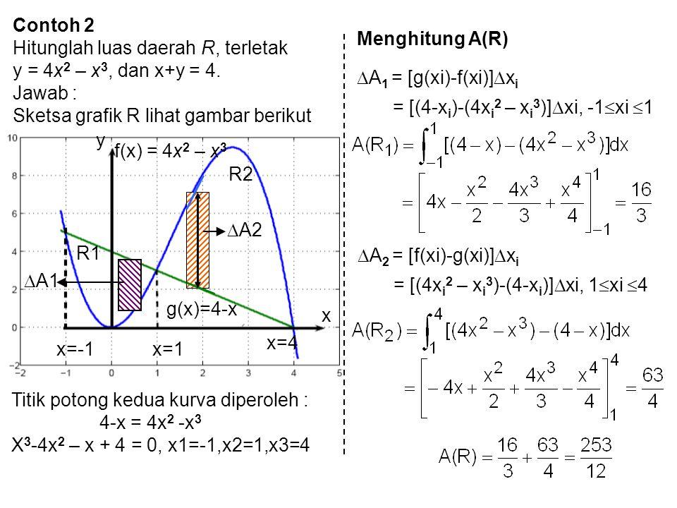 Contoh 2 Hitunglah luas daerah R, terletak y = 4x 2 – x 3, dan x+y = 4. Jawab : Sketsa grafik R lihat gambar berikut R2 R1 g(x)=4-x f(x) = 4x 2 – x 3