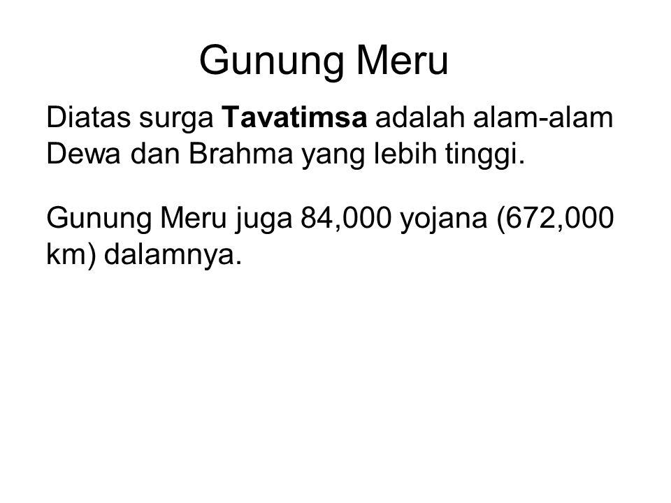 Gunung Meru Diatas surga Tavatimsa adalah alam-alam Dewa dan Brahma yang lebih tinggi. Gunung Meru juga 84,000 yojana (672,000 km) dalamnya. In contra