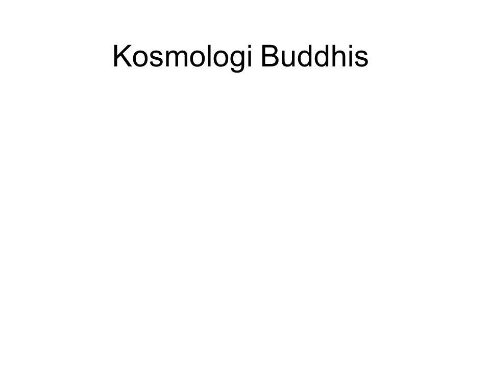 Kosmologi Buddhis 31 Alam Kehidupan Mount Meru