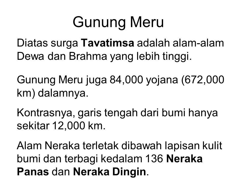 Gunung Meru Diatas surga Tavatimsa adalah alam-alam Dewa dan Brahma yang lebih tinggi. Gunung Meru juga 84,000 yojana (672,000 km) dalamnya. Kontrasny