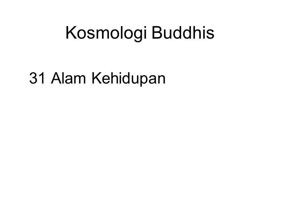 Kosmologi Buddhis 31 Alam Kehidupan Gunung Meru