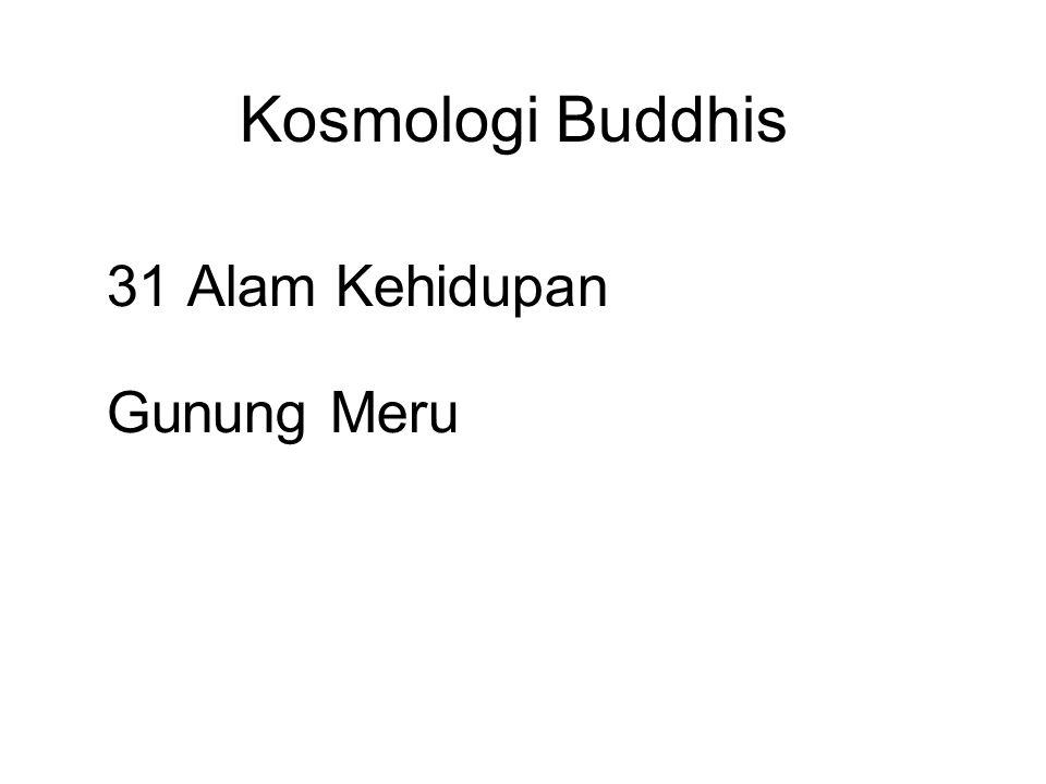 Gunung Meru Bahkan sampai pada akhir dari abad ke 19, pandangan global Buddhis terkandung dalam keberadaan dari gunung Meru secara harfiah dan bumi yang datar, sesuai dengan apa yang tertulis dalam teks.