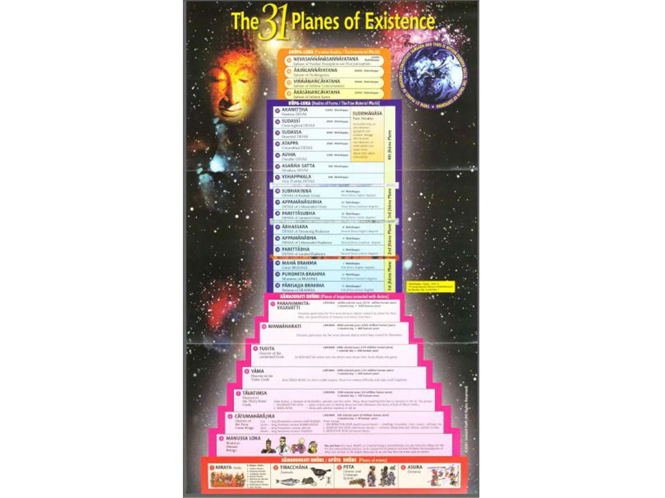 32 Tanda-tanda dari Manusia Luar Biasa Lakkhana Sutta DN.