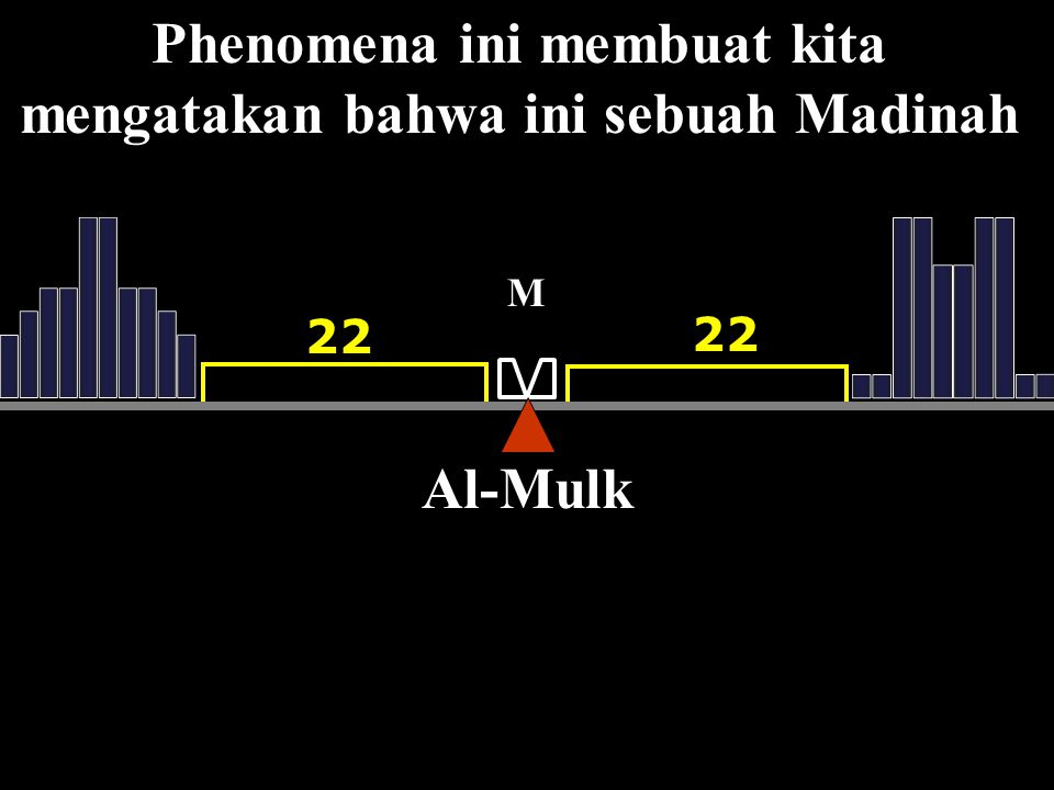 Di sini telah terjadi Keseimbangan Global 22 M Y X Sebuah titik di sanaBernama Kerajaan Al-Mulk Phenomena ini membuat kita mengatakan bahwa ini sebuah