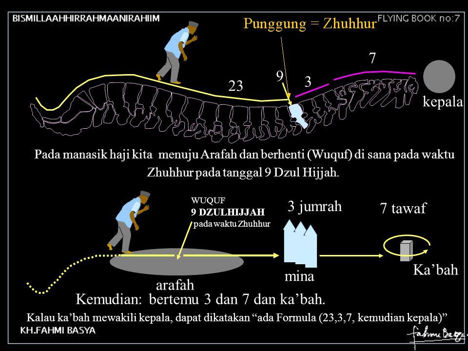 Jika ayat Al-Quran ditulis dengan bilangan biji, terlihat pada bilangan satuannya bentuk seimbang.